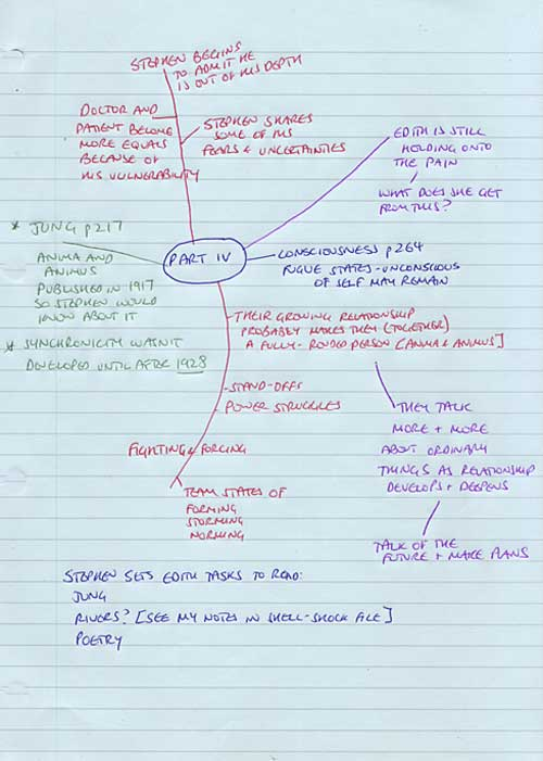 Part IV. Mind map for Walls of Silence by Ruth Wade